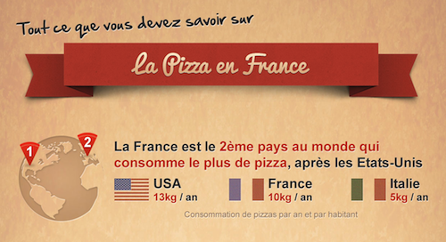 pizza JVC jevouschouchoute