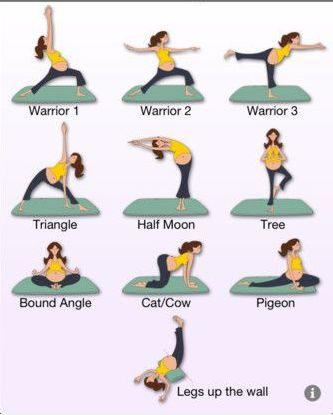 Yoga prénatal 2 Source Pinterest-jvc-jevouschouchoute