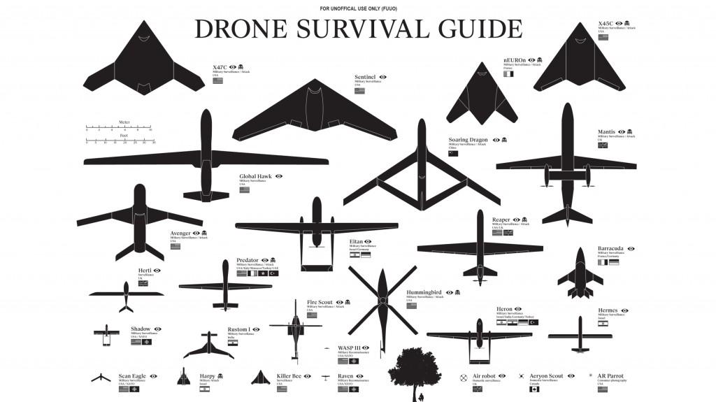 drone JVC jevouschouchoute
