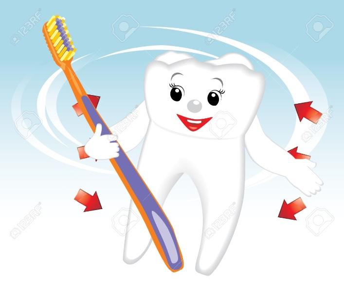 Extrêmement L'hygiène bucco-dentaire, quoi de neuf dans notre bouche ? - Je  NR11