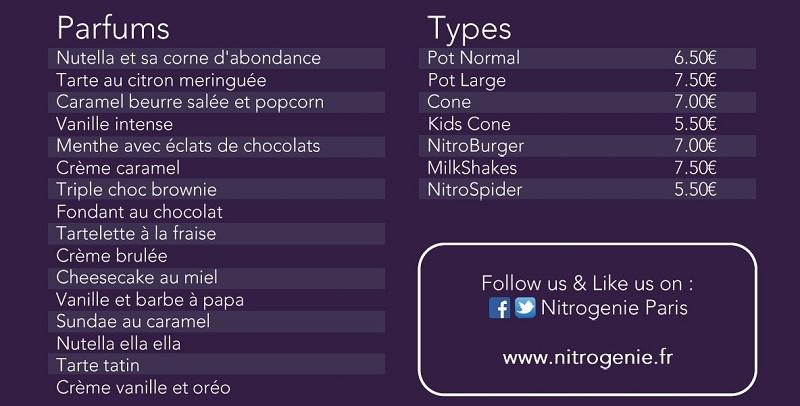 nitrogenie
